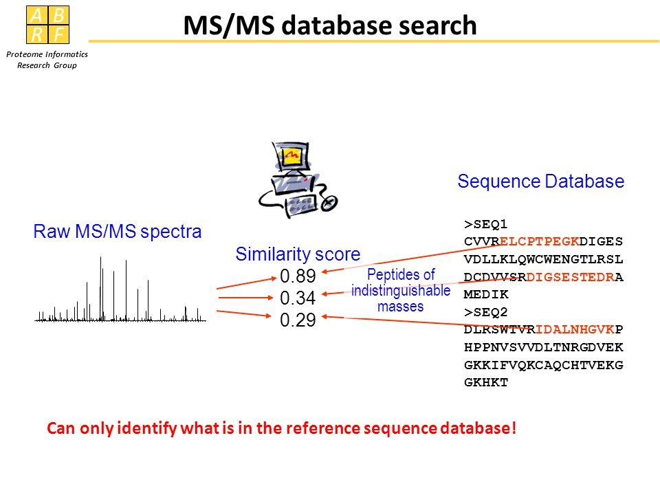 AB RF Proteome Informatics Research Group Raw MS/MS spectra Sequence Database >SEQ1 CVVRELCPTPEGKDIGES VDLLKLQWCWENGTLRSL DCDVVSRDIGSESTEDRA MEDIK >SEQ2 DLRSWTVRIDALNHGVKP HPPNVSVVDLTNRGDVEK GKKIFVQKCAQCHTVEKG GKHKT Similarity score 0.89 0.34 0.29 Peptides of indistinguishable masses MS/MS database search Can only identify what is in the reference sequence database!