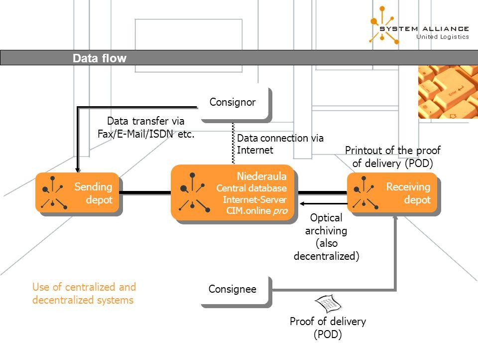 Proof of delivery (POD) Consignee Consignor Data transfer via Fax/E-Mail/ISDN etc.