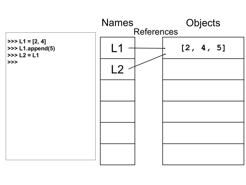 [2, 4, 5] Objects L1 L2 Names References >>> L1 = [2, 4] >>> L1.append(5) >>> L2 = L1 >>>