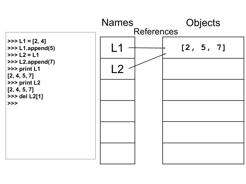 [2, 5, 7] Objects L1 L2 Names References >>> L1 = [2, 4] >>> L1.append(5) >>> L2 = L1 >>> L2.append(7) >>> print L1 [2, 4, 5, 7] >>> print L2 [2, 4, 5, 7] >>> del L2[1] >>>