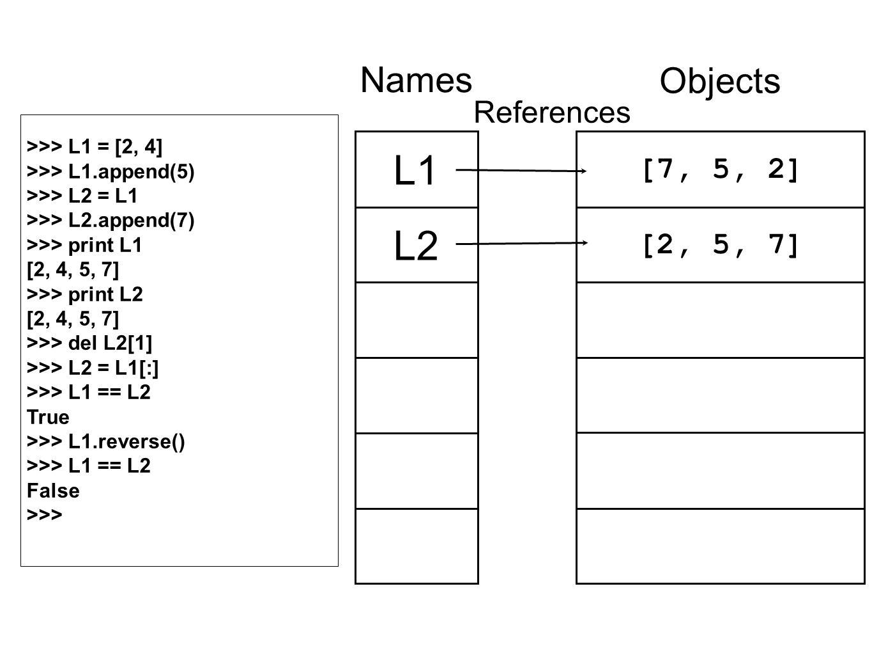 [7, 5, 2] [2, 5, 7] Objects L1 L2 Names References >>> L1 = [2, 4] >>> L1.append(5) >>> L2 = L1 >>> L2.append(7) >>> print L1 [2, 4, 5, 7] >>> print L2 [2, 4, 5, 7] >>> del L2[1] >>> L2 = L1[:] >>> L1 == L2 True >>> L1.reverse() >>> L1 == L2 False >>>