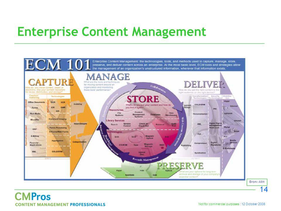 Not for commercial purposes : 12 October 2006 14 Enterprise Content Management Bron: AIIM