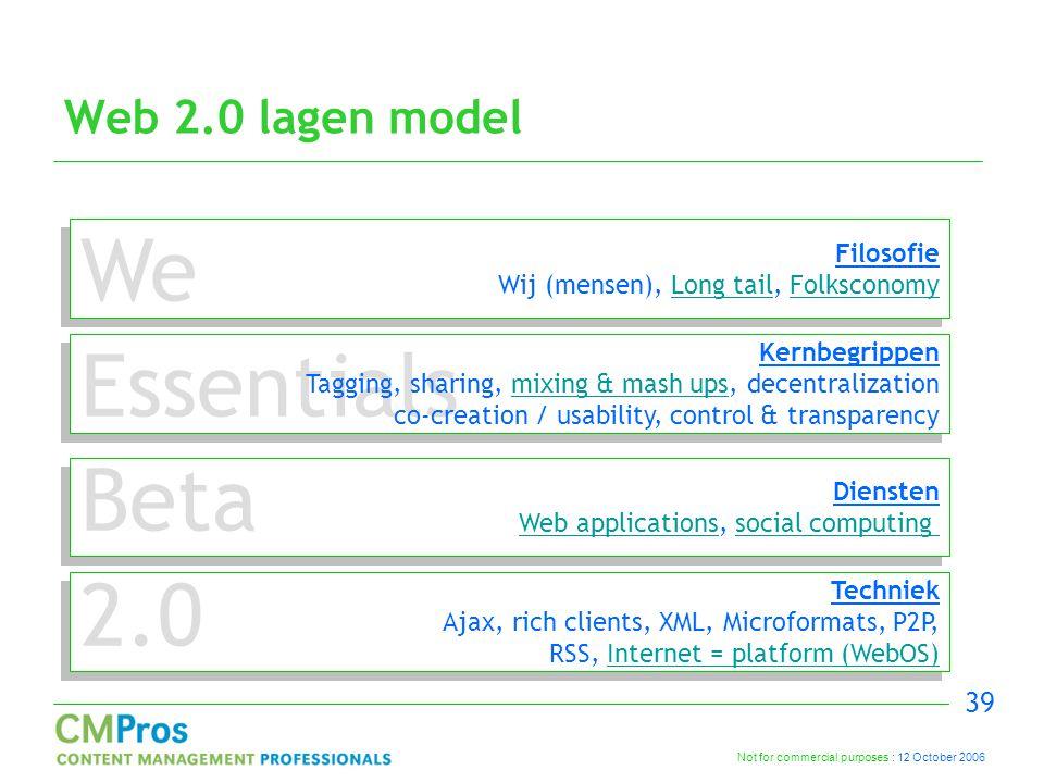 Not for commercial purposes : 12 October 2006 39 Web 2.0 lagen model We Essentials Beta 2.0 Techniek Ajax, rich clients, XML, Microformats, P2P, RSS, Internet = platform (WebOS)Internet = platform (WebOS) Diensten Web applications, social computing Web applicationssocial computing Kernbegrippen Tagging, sharing, mixing & mash ups, decentralizationmixing & mash ups co-creation / usability, control & transparency Filosofie Wij (mensen), Long tail, FolksconomyLong tailFolksconomy