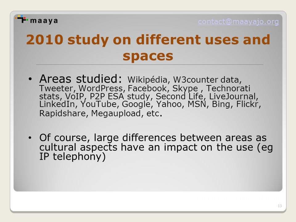 contact@maayajo.org 2010 study on different uses and spaces Areas studied: Wikipédia, W3counter data, Tweeter, WordPress, Facebook, Skype, Technorati stats, VoIP, P2P ESA study, Second Life, LiveJournal, LinkedIn, YouTube, Google, Yahoo, MSN, Bing, Flickr, Rapidshare, Megaupload, etc.