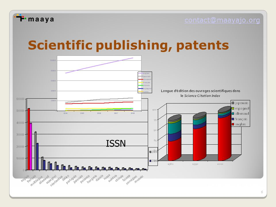 contact@maayajo.org ISSN Scientific publishing, patents Diverses sources 6