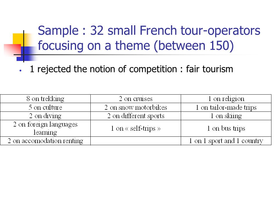 TO specialized on « fair tourism » « We do not think about competition.