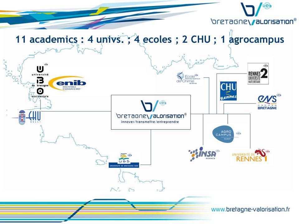 11 academics : 4 univs. ; 4 ecoles ; 2 CHU ; 1 agrocampus