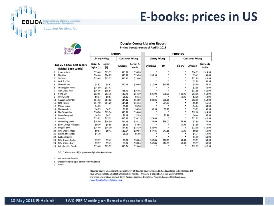 21 Natio 4 10 May 2013 FI-HelsinkiEWC-FEP Meeting on Remote Access to e-Books Lobbying for libraries E-books: prices in US