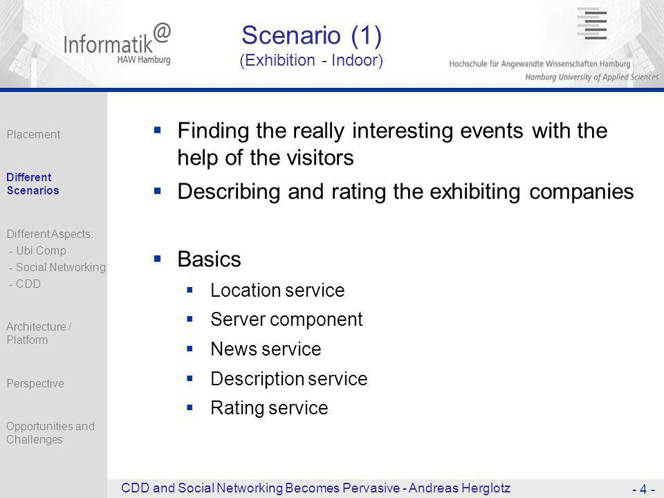 Scenario (1) (Exhibition - Indoor)  Finding the really interesting events with the help of the visitors  Describing and rating the exhibiting companies  Basics  Location service  Server component  News service  Description service  Rating service - 4 - CDD and Social Networking Becomes Pervasive - Andreas Herglotz Placement Different Scenarios Different Aspects: - Ubi Comp - Social Networking - CDD Architecture / Platform Perspective Opportunities and Challenges