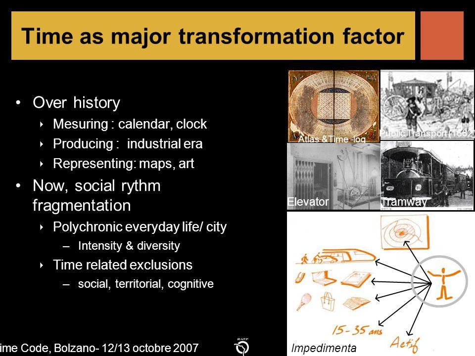 f Time Code, Bolzano- 12/13 octobre 2007 Time as major transformation factor Over history ‣ Mesuring : calendar, clock ‣ Producing : industrial era ‣
