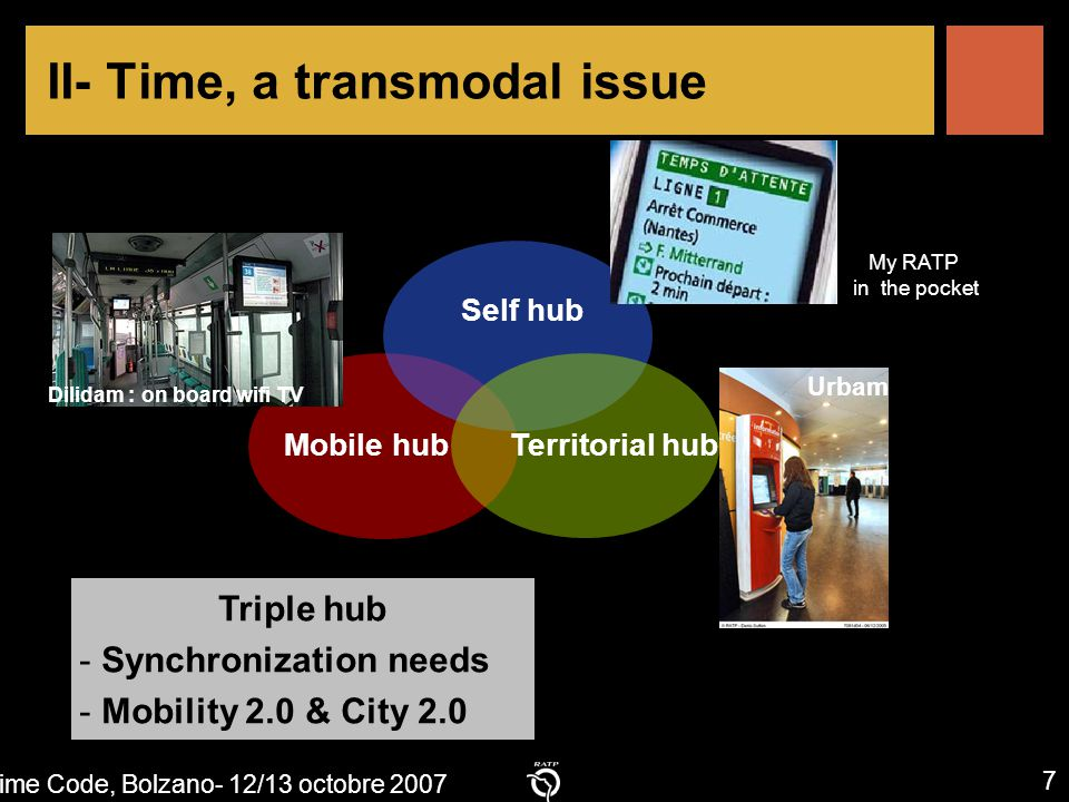 Time Code, Bolzano- 12/13 octobre 2007 7 Time code, Bolzano, october 2007 II- Time, a transmodal issue Mobile hubTerritorial hub Self hub Triple hub - Synchronization needs - Mobility 2.0 & City 2.0 My RATP in the pocket Dilidam : on board wifi TV Urbam