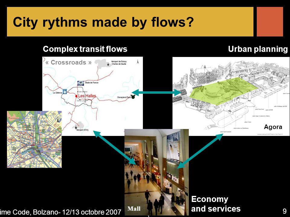 Time Code, Bolzano- 12/13 octobre 2007 9 Time code, Bolzano, october 2007 City rythms made by flows? « Crossroads » Complex transit flows Agora Urban