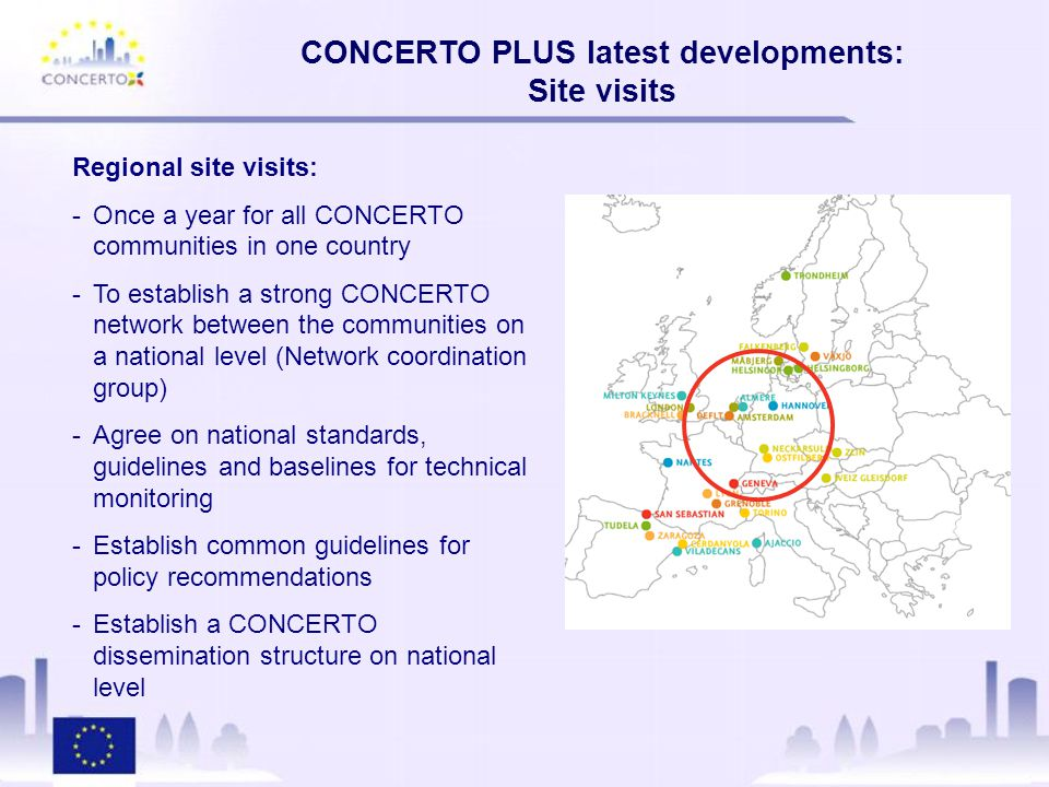 Regional site visits: -Once a year for all CONCERTO communities in one country -To establish a strong CONCERTO network between the communities on a national level (Network coordination group) -Agree on national standards, guidelines and baselines for technical monitoring -Establish common guidelines for policy recommendations -Establish a CONCERTO dissemination structure on national level CONCERTO PLUS latest developments: Site visits