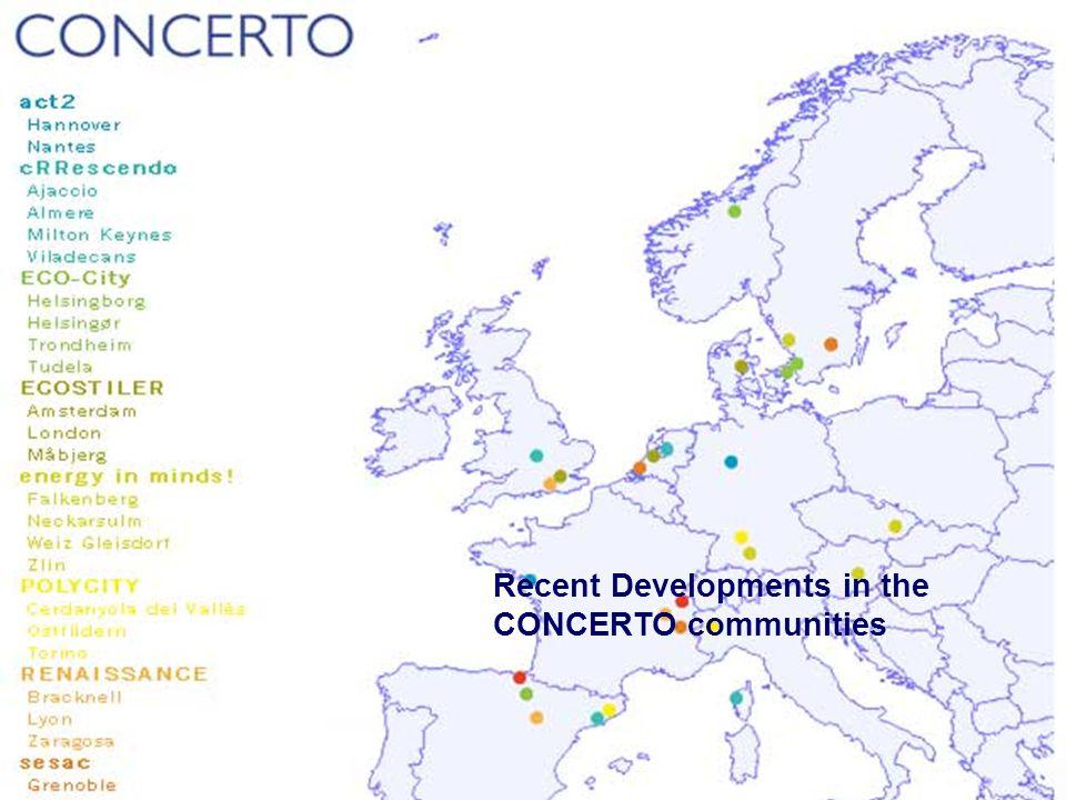 Recent Developments in the CONCERTO communities