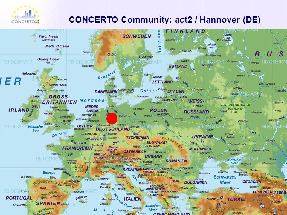 CONCERTO Community: act2 / Hannover (DE)