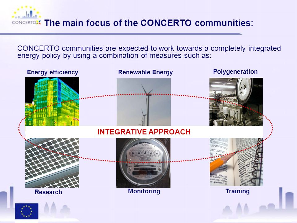CONCERTO communities are expected to work towards a completely integrated energy policy by using a combination of measures such as: The main focus of the CONCERTO communities: Renewable Energy Research Monitoring Training Polygeneration Energy efficiency INTEGRATIVE APPROACH