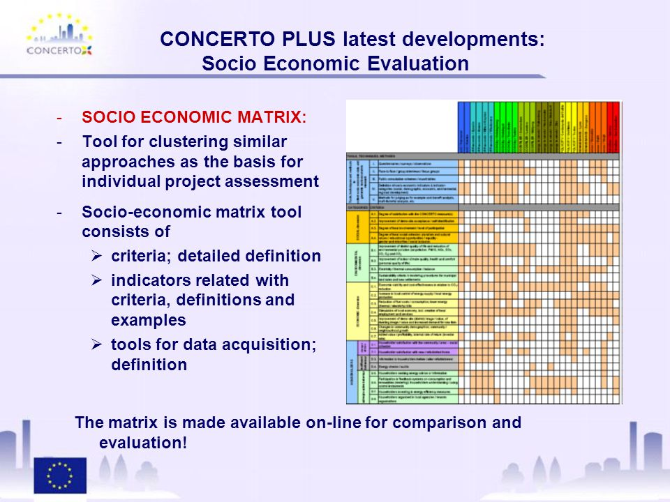 CONCERTO PLUS latest developments: Socio Economic Evaluation -SOCIO ECONOMIC MATRIX: -Tool for clustering similar approaches as the basis for individual project assessment -Socio-economic matrix tool consists of  criteria; detailed definition  indicators related with criteria, definitions and examples  tools for data acquisition; definition The matrix is made available on-line for comparison and evaluation!
