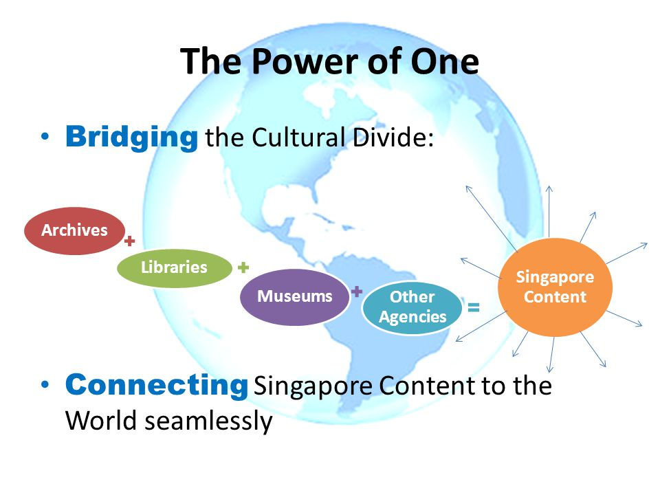 Bridging the Cultural Divide: Connecting Singapore Content to the World seamlessly Archives Libraries Museums Other Agencies Singapore Content The Power of One