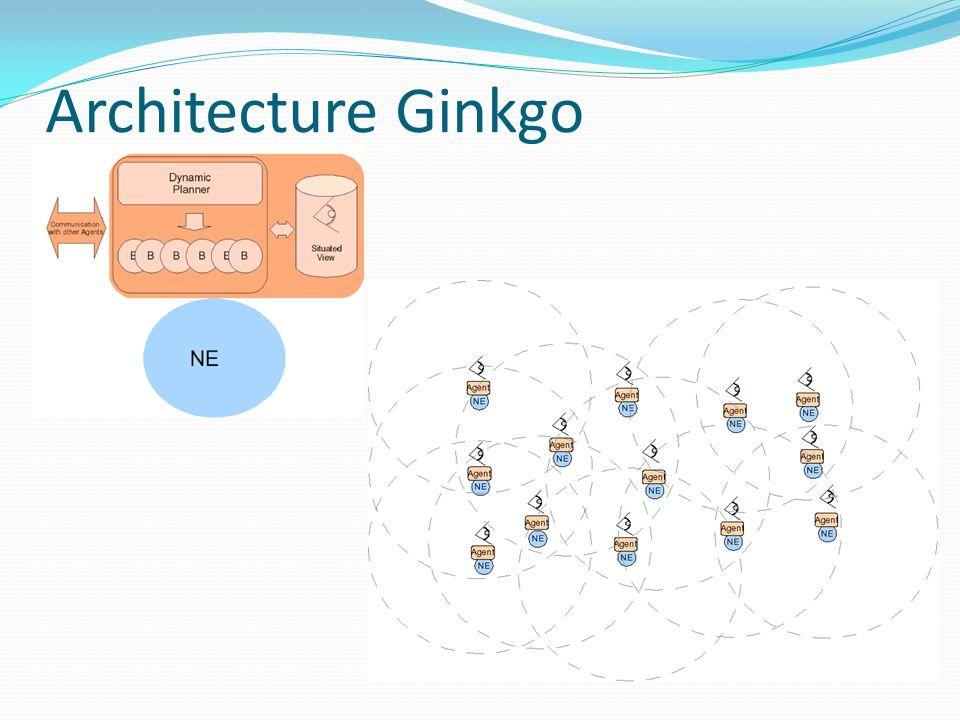 Architecture Ginkgo