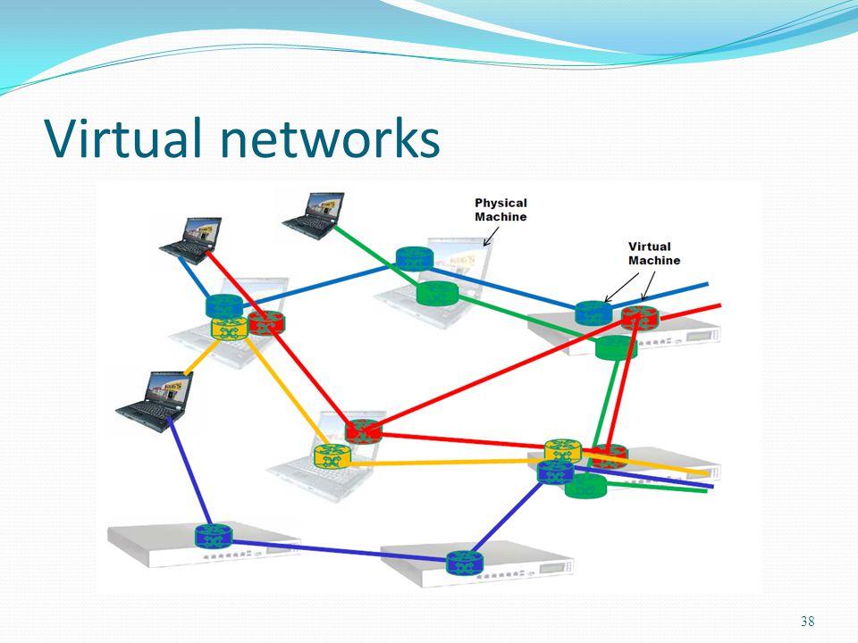 Virtual networks 38