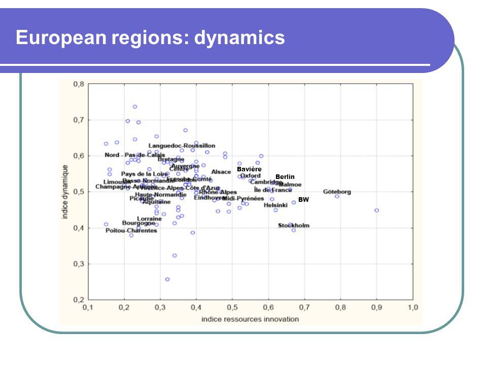 European regions: dynamics BW Bavière Berlin