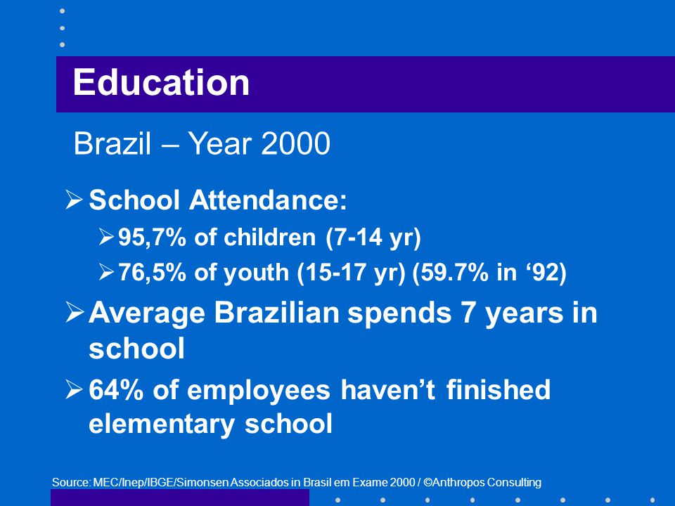  School Attendance:  95,7% of children (7-14 yr)  76,5% of youth (15-17 yr) (59.7% in '92)  Average Brazilian spends 7 years in school  64% of em
