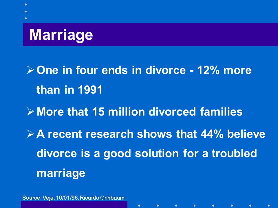  One in four ends in divorce - 12% more than in 1991  More that 15 million divorced families  A recent research shows that 44% believe divorce is a