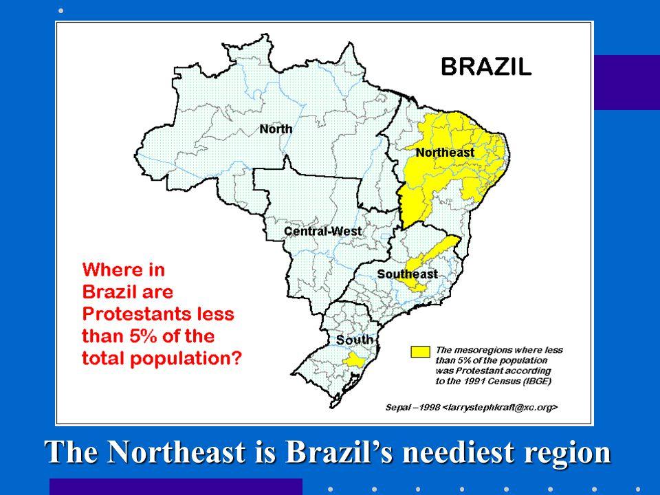 The Northeast is Brazil's neediest region