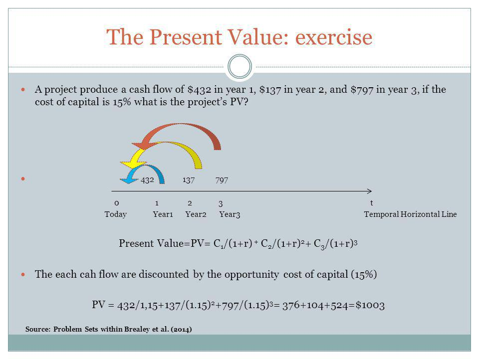 The Present Value: exercise A project produce a cash flow of $432 in year 1, $137 in year 2, and $797 in year 3, if the cost of capital is 15% what is