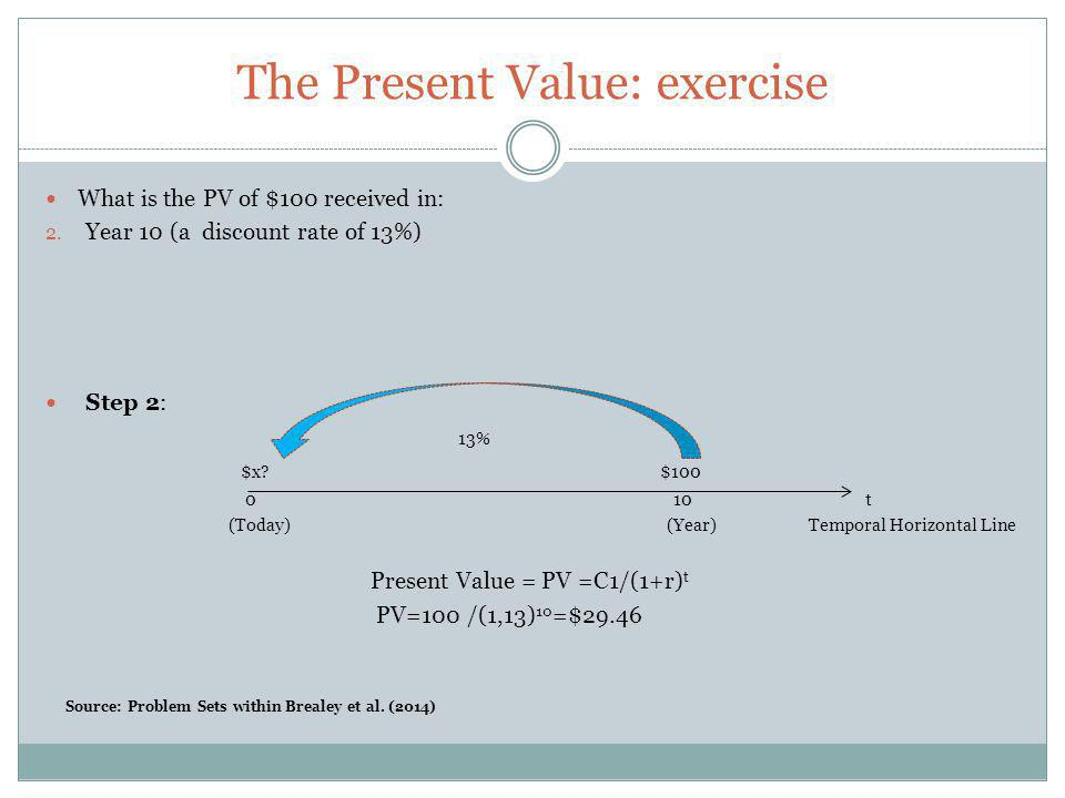 The Present Value: exercise What is the PV of $100 received in: 2. Year 10 (a discount rate of 13%) Step 2: 13% $x? $100 0 10 t (Today) (Year) Tempora
