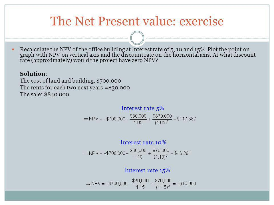 The Net Present value: exercise Recalculate the NPV of the office building at interest rate of 5, 10 and 15%. Plot the point on graph with NPV on vert