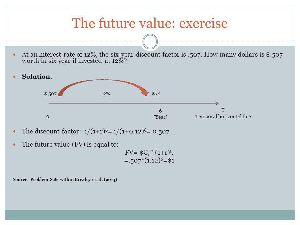 The future value: exercise If you invest $100 an interest rate of 15% how much will you have at the end of eight years.