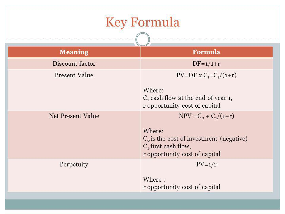 Key Formula MeaningFormula Discount factorDF=1/1+r Present ValuePV=DF x C 1 =C 1 /(1+r) Where: C 1 cash flow at the end of year 1, r opportunity cost