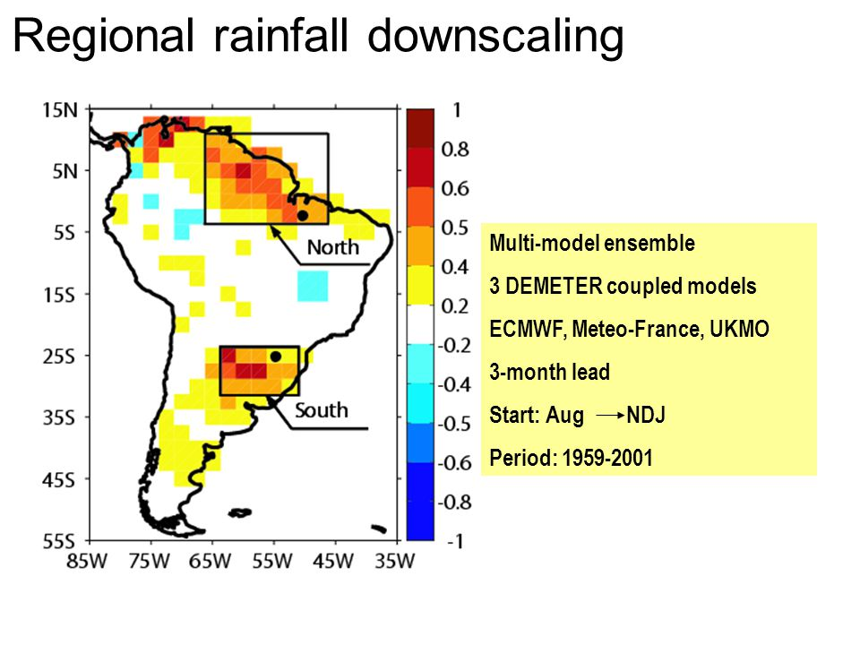 Regional rainfall downscaling Multi-model ensemble 3 DEMETER coupled models ECMWF, Meteo-France, UKMO 3-month lead Start: Aug NDJ Period: 1959-2001