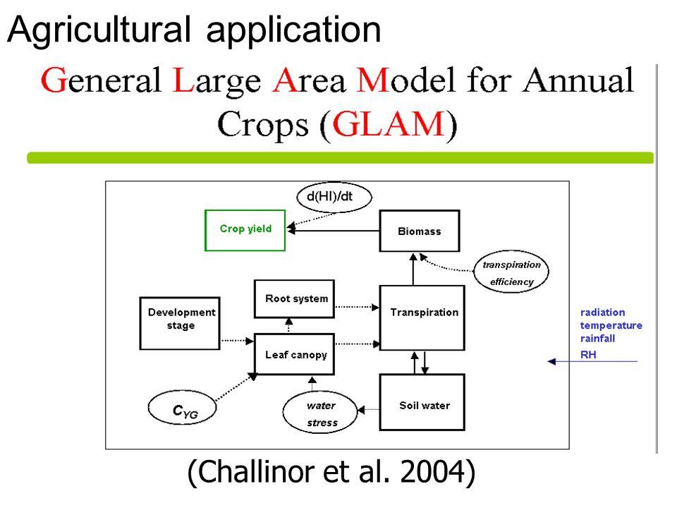 Agricultural application (Challinor et al. 2004)