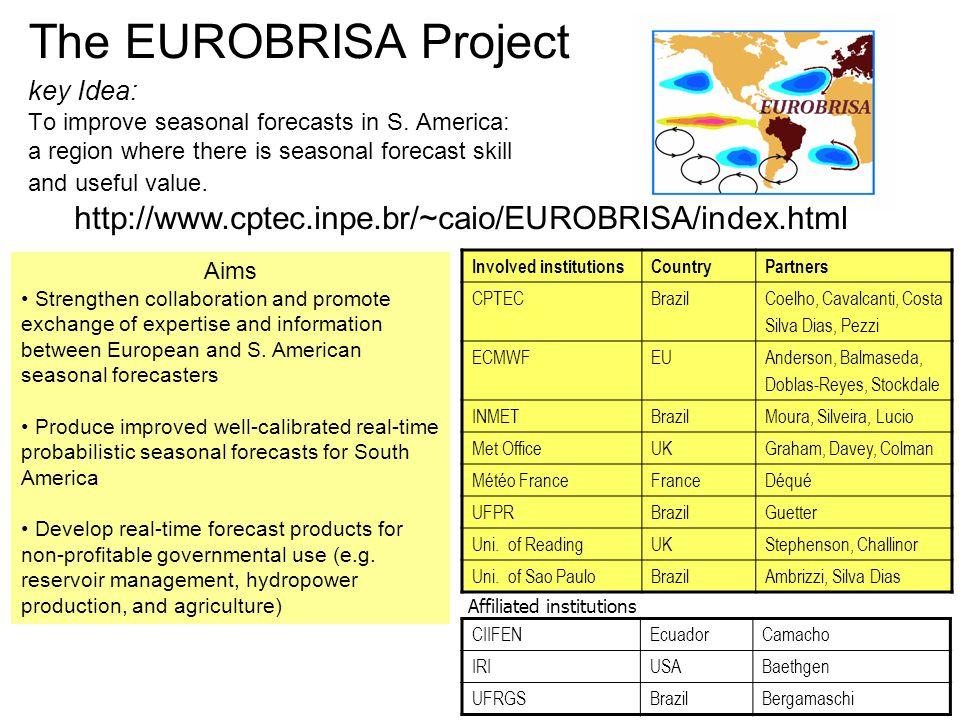 Forecast CorrelationBrier Score Multi-model0.620.21 FA0.630.18 - - - Observation  Forecast assimilation improved skill marginally North box: NDJ rainfall anomaly Multi-model Forecast assimilation (Coelho et al.