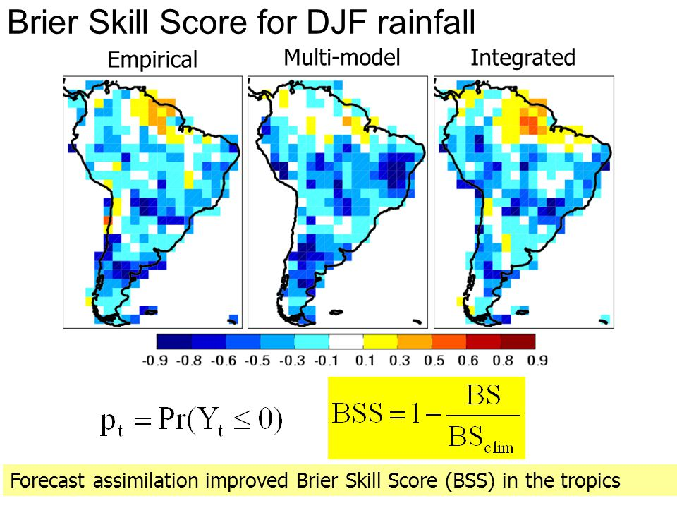 ENS Forecast assimilation improved Brier Skill Score (BSS) in the tropics Brier Skill Score for DJF rainfall Empirical Multi-model Integrated