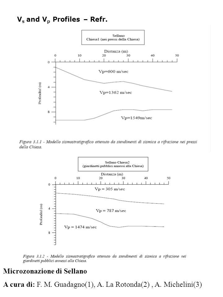 V s and V p Profiles – Refr.Microzonazione di Sellano A cura di: F.