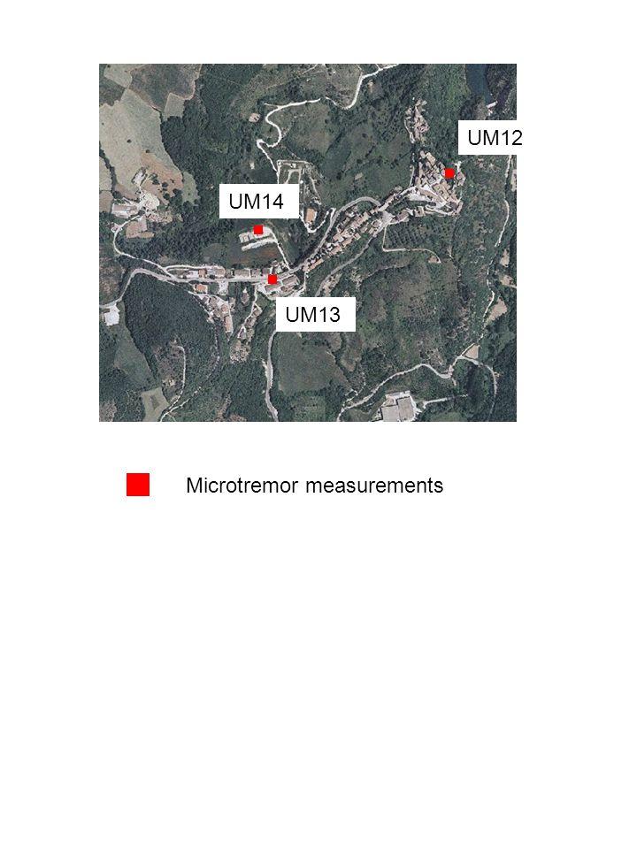 UM14 UM13 Microtremor measurements UM12