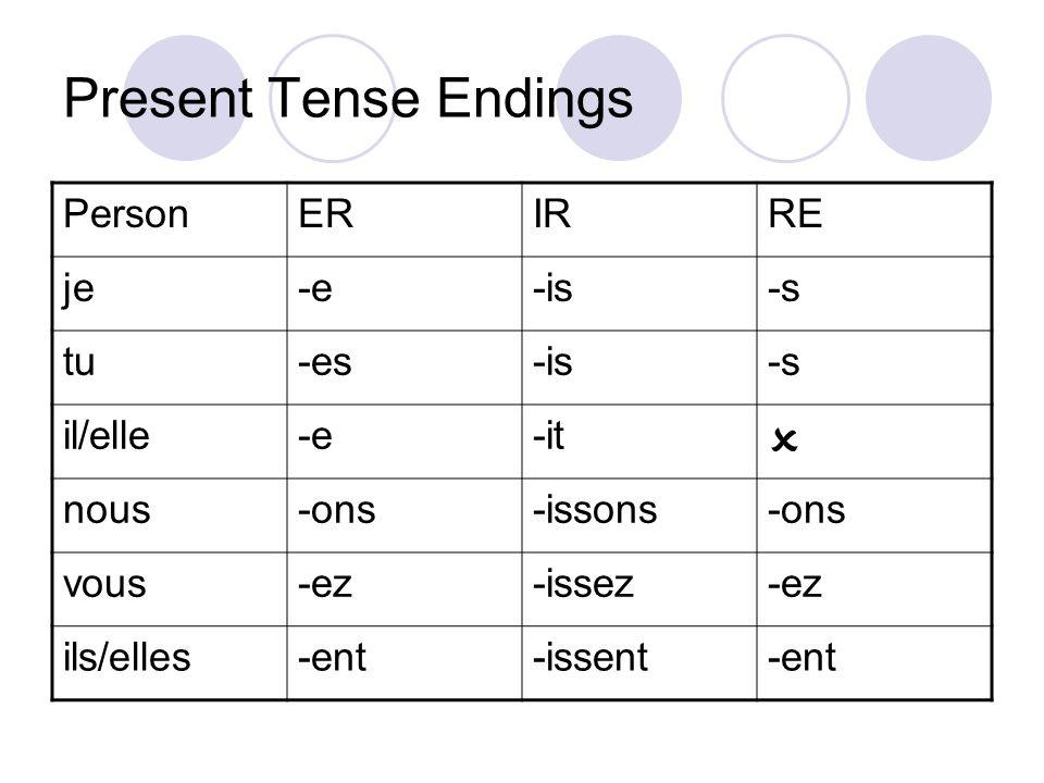 Present Tense Endings PersonERIRRE je-e-is-s tu-es-is-s il/elle-e-it  nous-ons-issons-ons vous-ez-issez-ez ils/elles-ent-issent-ent