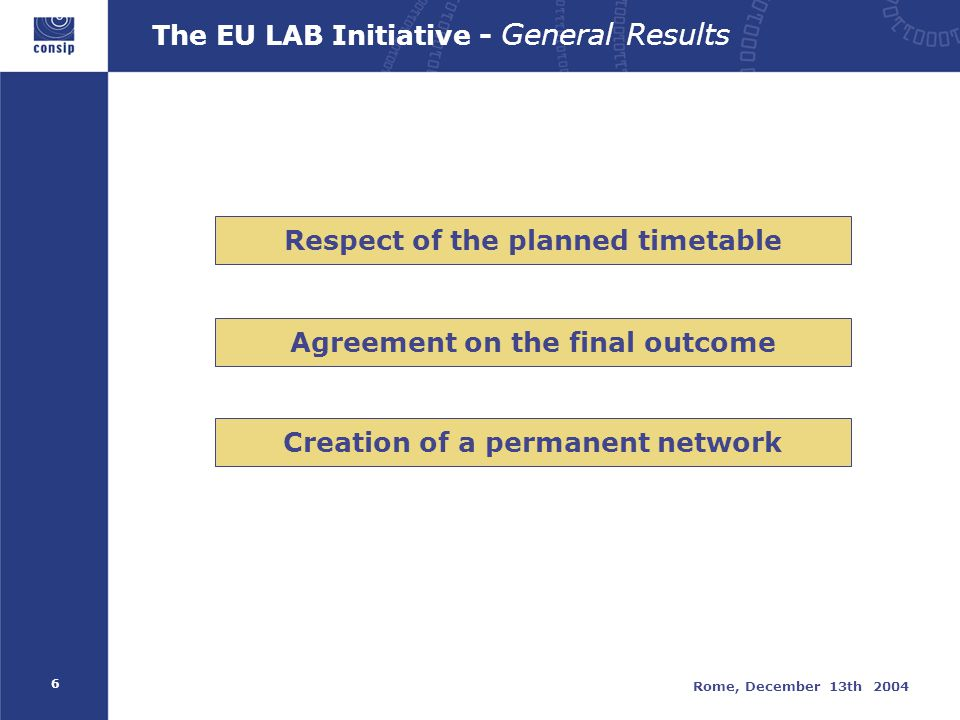6 Rome, December 13th 2004 The EU LAB Initiative - General Results Respect of the planned timetable Agreement on the final outcome Creation of a permanent network