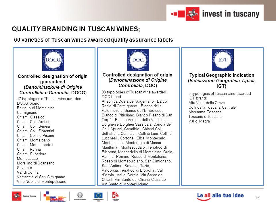Controlled designation of origin guaranteed (Denominazione di Origine Controllata e Garantita, DOCG) Typical Geographic Indication (Indicazione Geografica Tipica, IGT) Controlled designation of origin (Denominazione di Origine Controllata, DOC) 60 varieties of Tuscan wines awarded quality assurance labels 16 QUALITY BRANDING IN TUSCAN WINES; 17 typologies of Tuscan wine awarded DOCG brand: Brunello di Montalcino Carmignano Chianti Classico Chianti Colli Aretini Chianti Colli Senesi Chianti Colli Fiorentini Chianti Colline Pisane Chianti Montalbano Chianti Montespertoli Chianti Rufina Chianti Superiore Montecucco Morellino di Scansano Suvereto Val di Cornia Vernaccia di San Gimignano Vino Nobile di Montepulciano 38 typologies of Tuscan wine awarded DOC brand Ansonica Costa dell Argentario, Barco Reale di Carmignano, Bianco della Valdinievole, Bianco dell Empolese, Bianco di Pitigliano, Bianco Pisano di San Torpè, Bianco Vergine della Valdichiana Bolgheri e Bolgheri Sassicaia, Candia dei Colli Apuani, Capalbio, Chianti,Colli dell Etruria Centrale, Colli di Luni, Colline Lucchesi, Cortona, Elba, Montecarlo, Montecucco, Monteregio di Massa Marittima, Montescudaio, Terratico di Bibbona, Moscadello di Montalcino Orcia, Parrina, Pomino, Rosso di Montalcino, Rosso di Montepulciano, San Gimignano, Sant Antimo, Sovana, Tazio, Valdorcia, Terratico di Bibbona, Val d Arbia, Val di Cornia Vin Santo del Chianti Vin Santo del Chianti Classico Vin Santo di Montepulciano 5 typologies of Tuscan wine awarded IGT brand: Alta Valle della Greve Colli della Toscana Centrale Maremma Toscana Toscano o Toscana Val di Magra