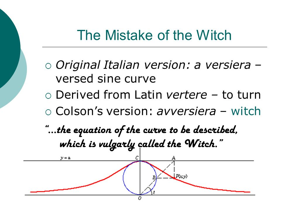 The Mistake of the Witch  Original Italian version: a versiera – versed sine curve  Derived from Latin vertere – to turn  Colson's version: avversiera – witch …the equation of the curve to be described, which is vulgarly called the Witch.