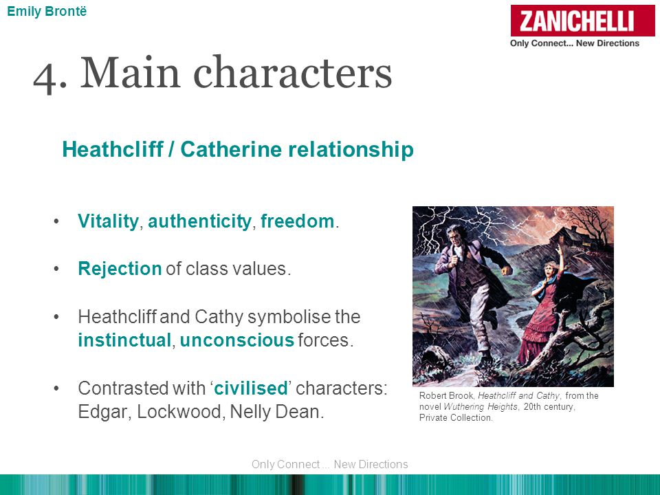 Vitality, authenticity, freedom. Rejection of class values. Heathcliff and Cathy symbolise the instinctual, unconscious forces. Contrasted with 'civil