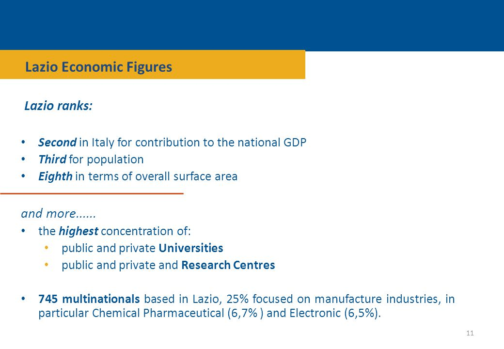 Lazio ranks: Second in Italy for contribution to the national GDP Third for population Eighth in terms of overall surface area and more......