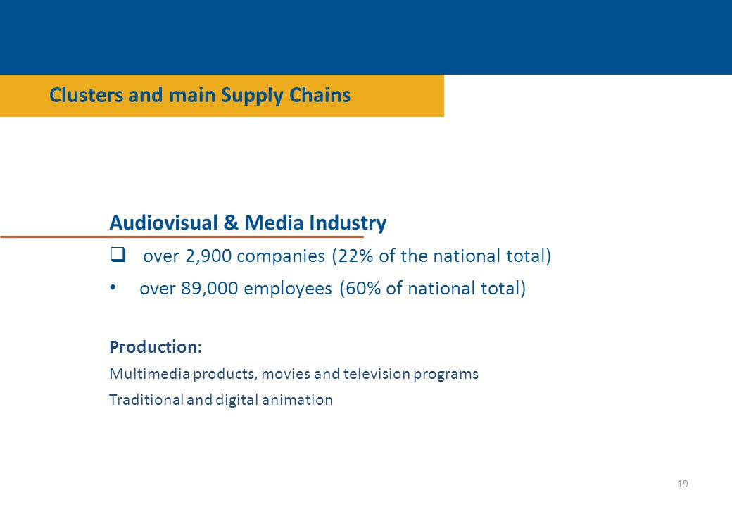 Audiovisual & Media Industry  over 2,900 companies (22% of the national total) over 89,000 employees (60% of national total) Production: Multimedia products, movies and television programs Traditional and digital animation 19 Clusters and main Supply Chains