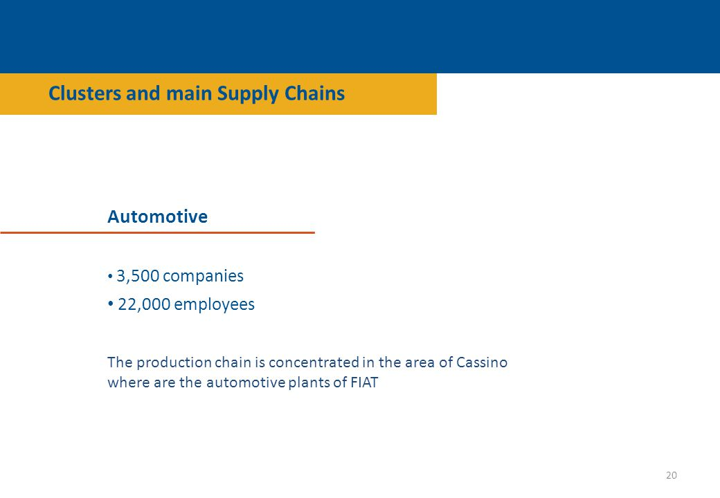 Automotive 20 3,500 companies 22,000 employees The production chain is concentrated in the area of Cassino where are the automotive plants of FIAT Clusters and main Supply Chains