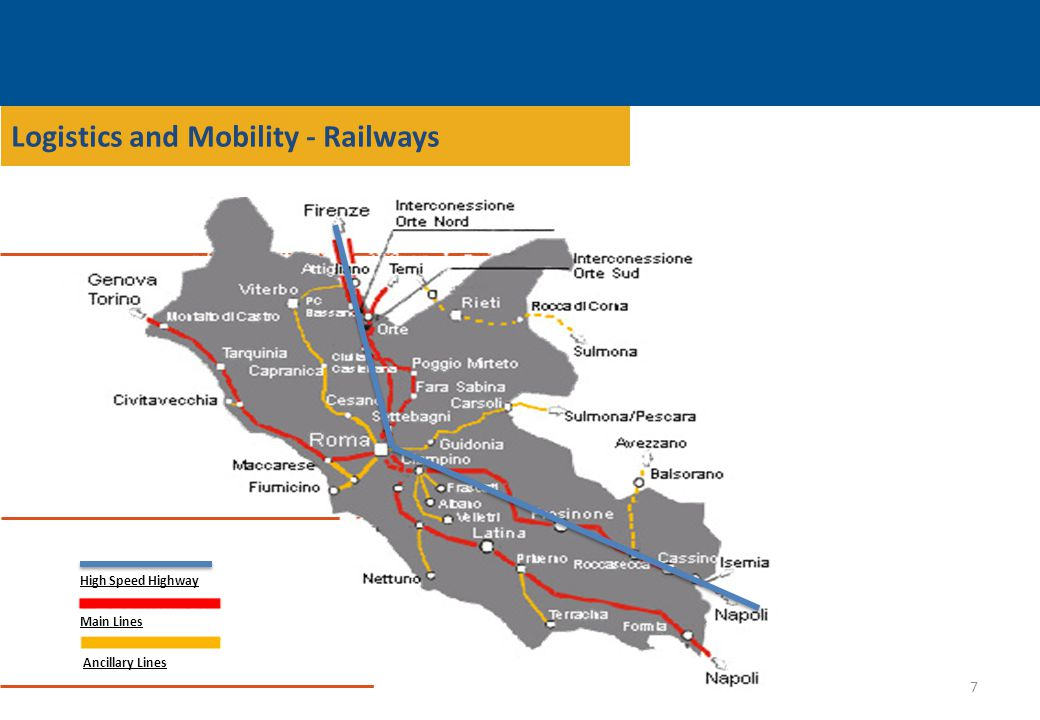 Logistics and Mobility - Railways 7 Main Lines Ancillary Lines High Speed Highway