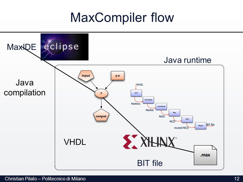 Christian Pilato – Politecnico di Milano12 MaxCompiler flow MaxIDE Java compilation VHDL BIT file Java runtime