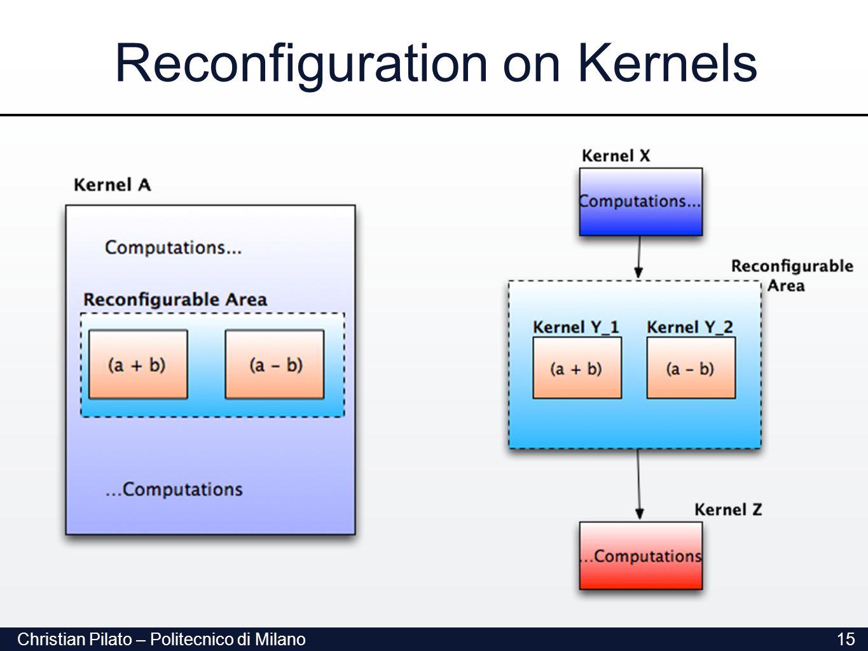 Christian Pilato – Politecnico di Milano15 Reconfiguration on Kernels